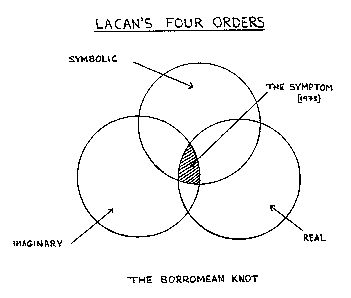 Lacanian desire